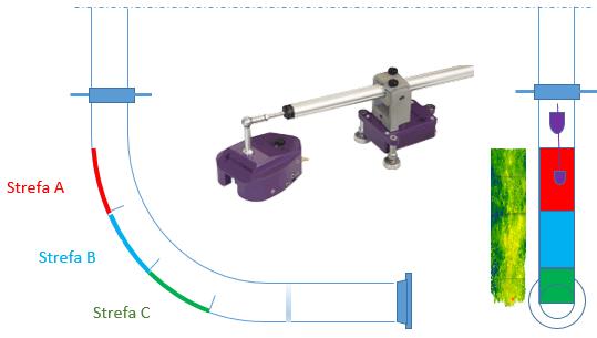 Wykrywanie ubytków korozyjnych w łukach giętych techniką UT (technika ultradźwiękowa)